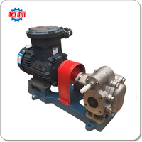 Food Grade stainless steel gear pumps palm olive edible oil vegetable soybean oil transfer pump