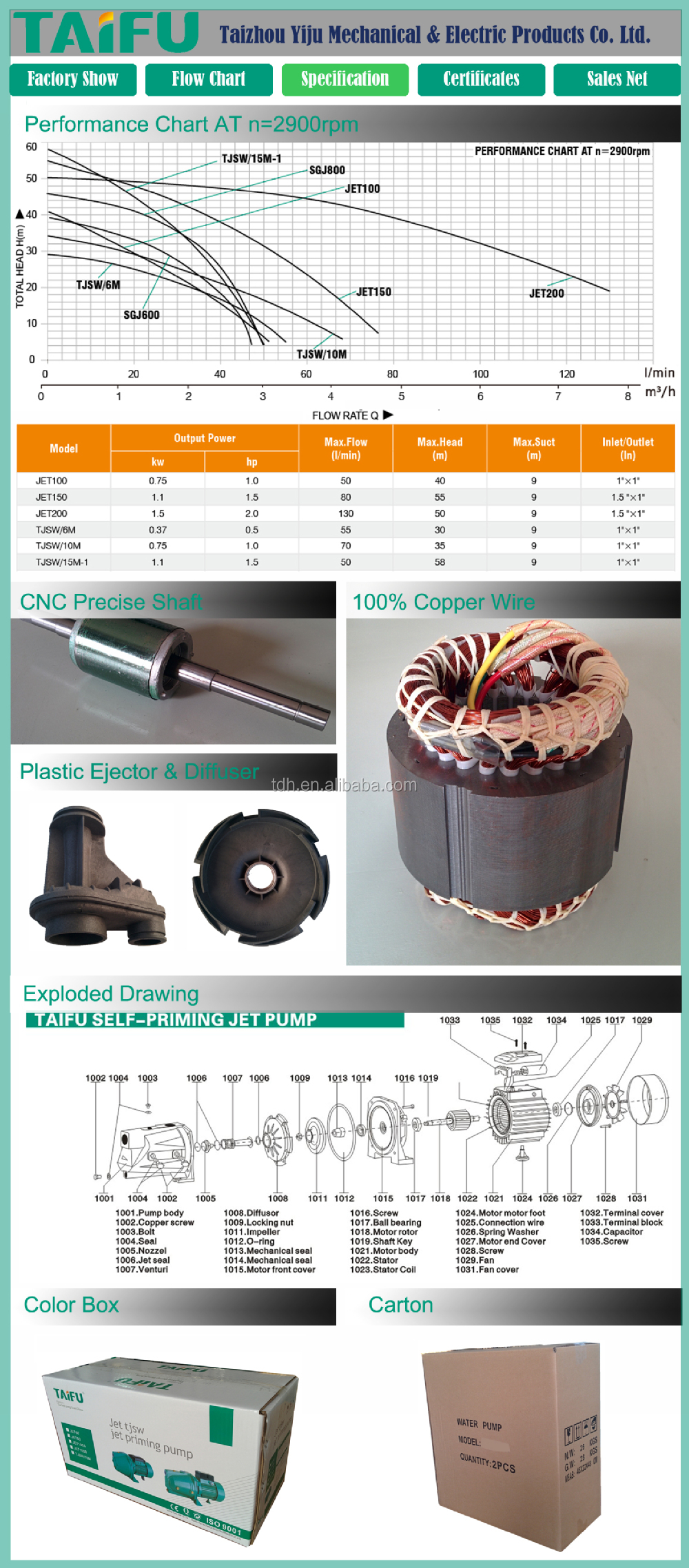 JET100A agricultural irrigation water jet pump price,automatic pump sprayer,jet water pump mechanical seal