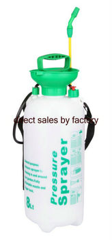 High Pressure sprayer agriculture home cleaning