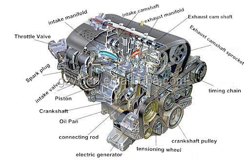Head Gasket Repair new: Ford Explorer Head Gasket Repair Cost