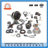 DongGuan TY CNC Machining Works Metal