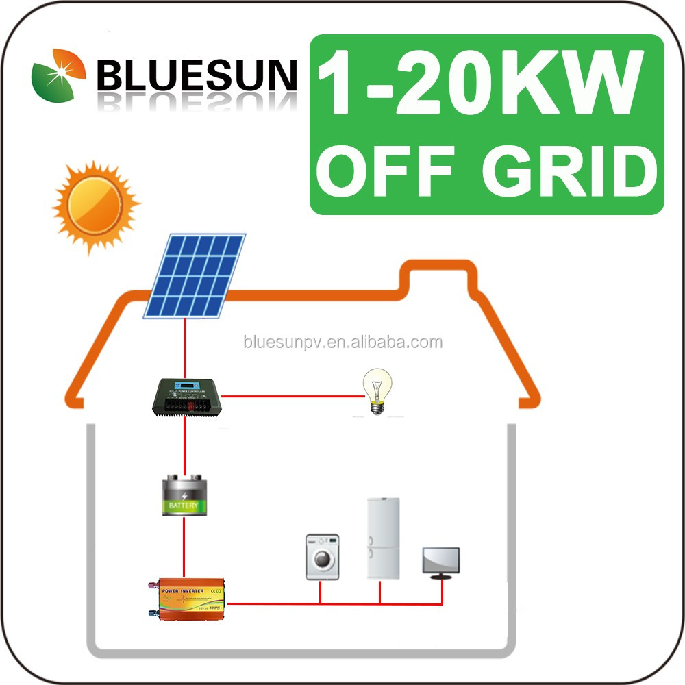Bluesun good price attractive design off grid paneles solares 1000w precio with battery