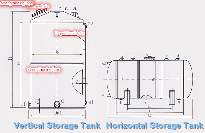 Stainless steel sintex water storage tank 500l 5000 ltr price