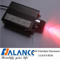 16W RGB LED Light Engine for Fiber Bundle Illuminator