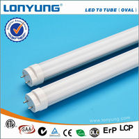 We are looking for representative in brazil led tube light