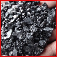 Factory Price High Quality Anthracite For Carburetant