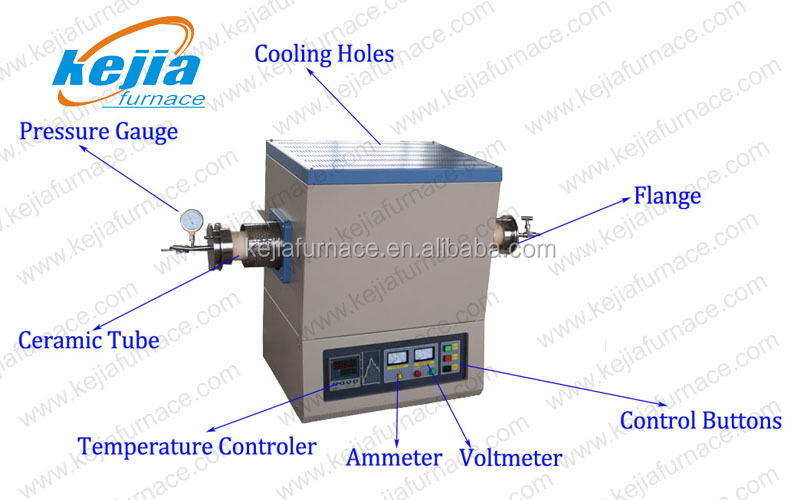 electrical laboratory tube kiln for sintering/tube furnace