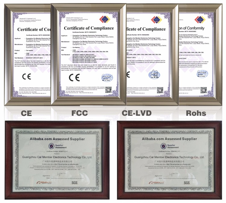 Certificate of Electric Pressure Washers-C200