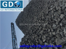 Low ash metallurgical coke size 10-30mm/ 30-80mm