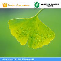 Factory Provide ginkgo biloba leaf extract from China suppliers