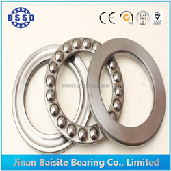 Distributors supply Ball Type with Thrust Bearing