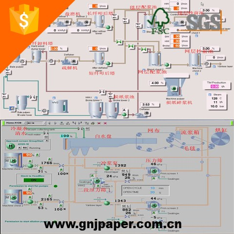 2017 Hot Sale All Sizes Carbonless Continuous Form Paper
