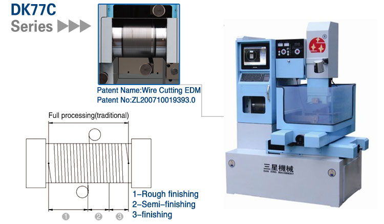 wire cutter edm or CNC wire cutting EDM