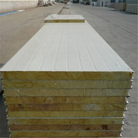 Metal Panel Material and rock wool sandwich panel for outdoor dog fence