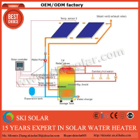 Flat Plate Solar Collector Heat Solar
