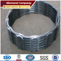 600mm diameter price low price galvanized concertina razor barbed fence wire