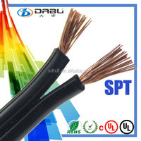 SPT-1/SPT-2 UL Office Use Wire Classification Standard