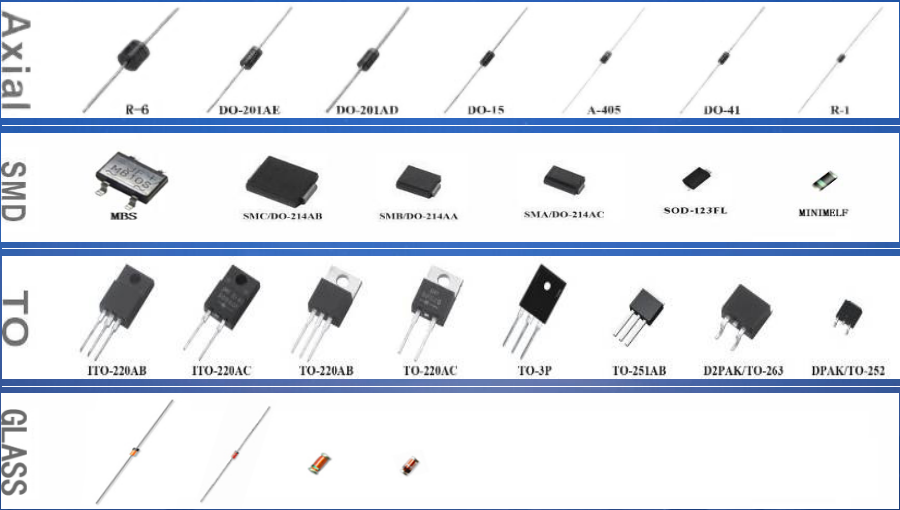 DO-15 PACKAGE SCHOTTKY DIODES SR240,SR260,SR2A0,SR2150,SR2200