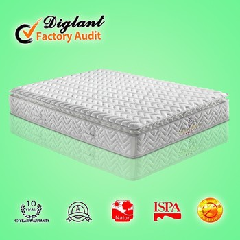 hotel spring foam bedroom furniture ripple mattress