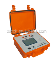 Current Transformer Ratio Polarity Tester