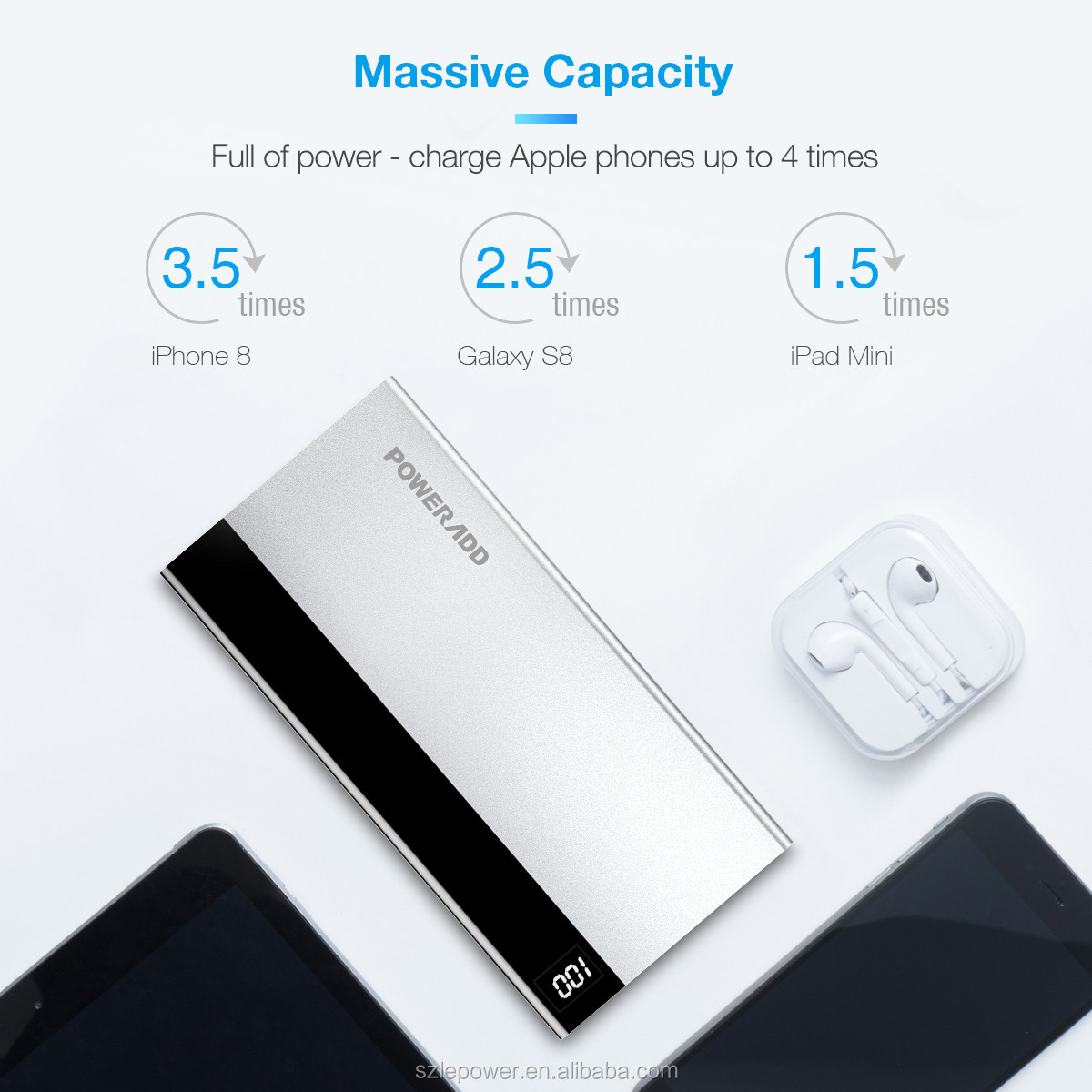 New Products Quick Charge 10000mAh Power Bank USB-C Input/Output 5V/3A with LED Display