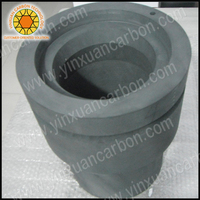 high purity carbon graphite crucible for metals