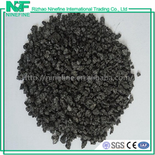 Chinese Factories Graphitized Petroleum Coke for Casting Grade Pig Iron