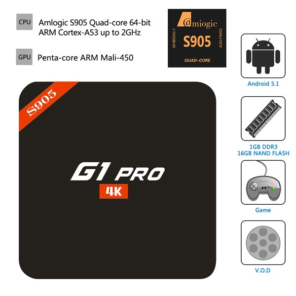 1Chip Trade assurance Amlogic S905 Android 5.1 TV Box 1gb 8gb free live tv 1000 ch android tv box quad with bluetooth