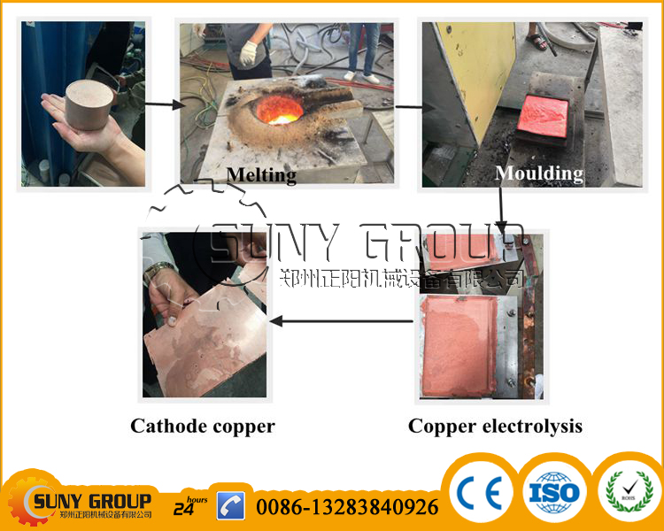 99.99% Purity Electrolytic Cathode Copper Machine Price