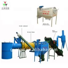 multifunction rotary sifter for biomass plant powder