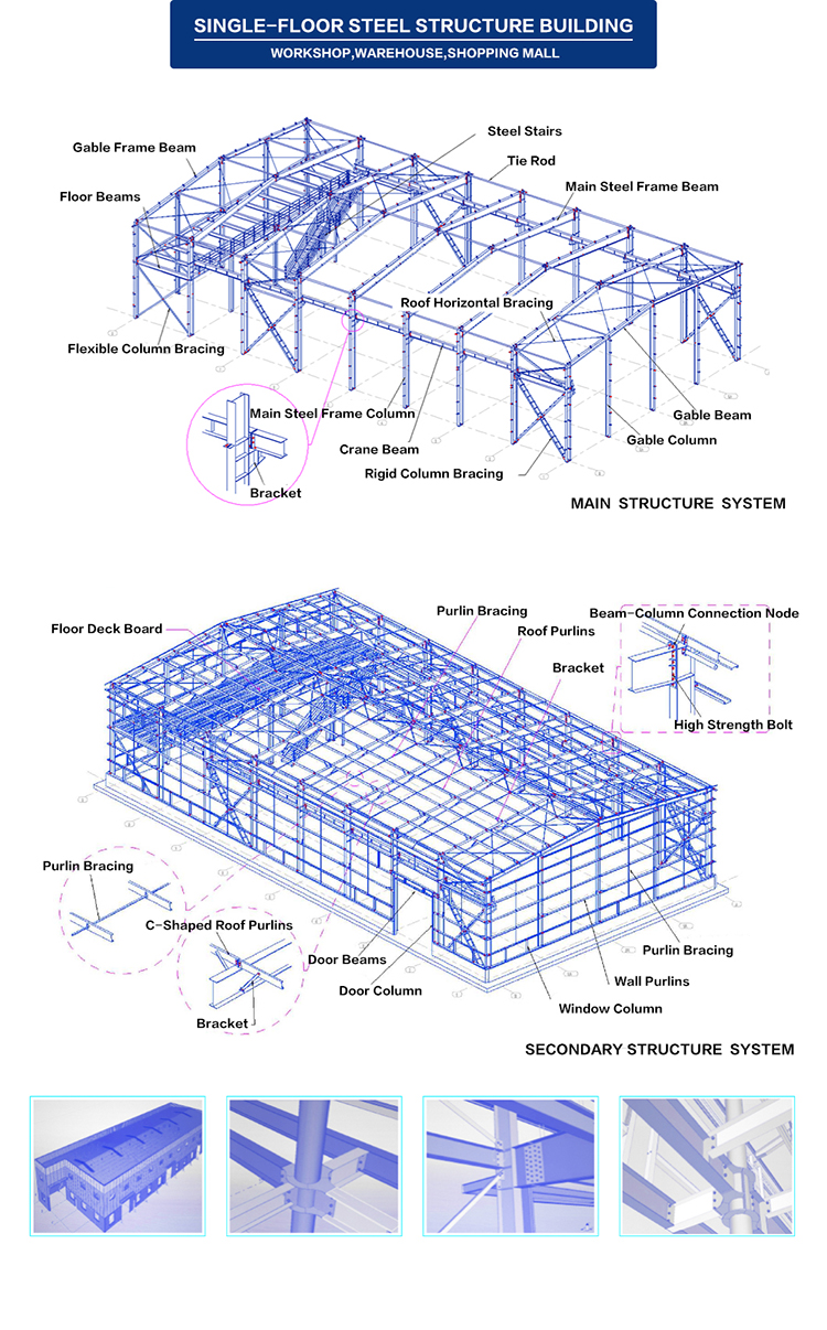 Cheap popular steel building prefabricated greenhouse