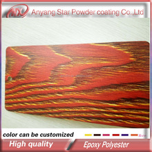 3Dpowder coating and sealant for powder coating and powder coating oven burner