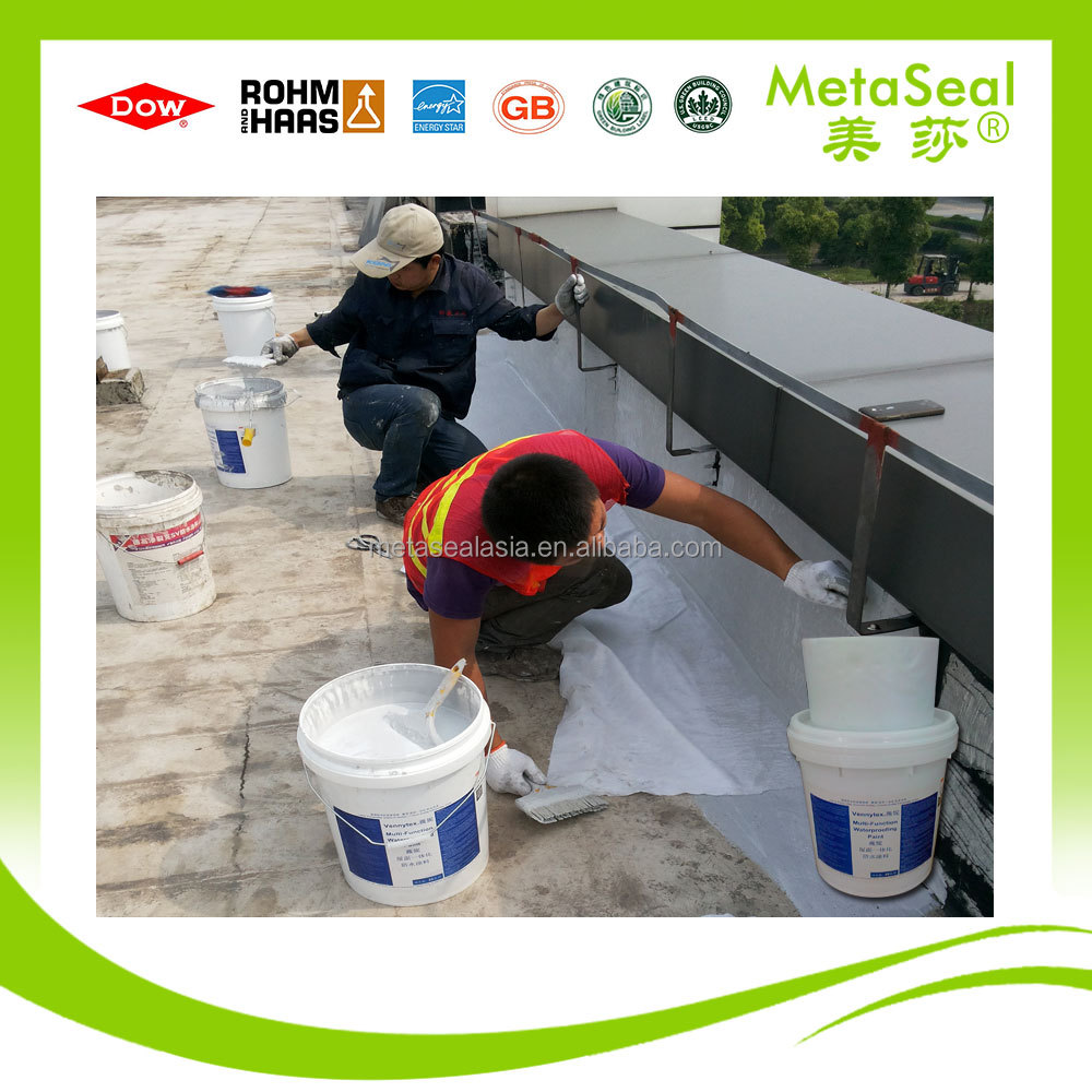 roof top waterproof materials