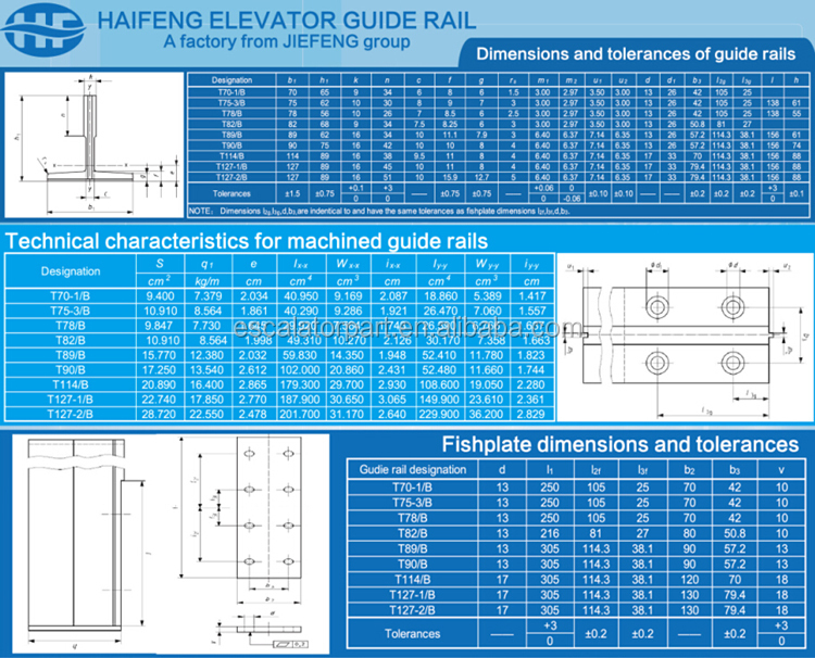 China High Quality T70 T82 T90/B T50 TK5A Elevator Rail Guide Elevator Guide Rail