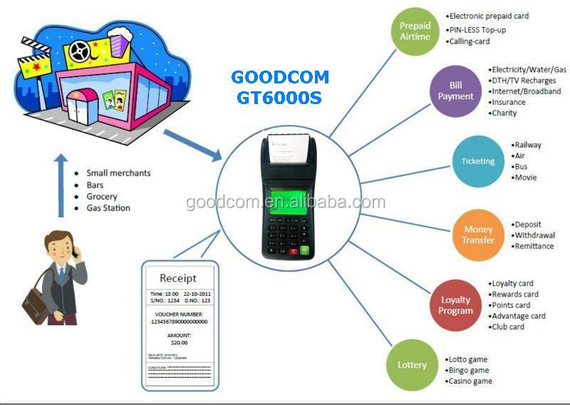 Lead manufacturer Handheld Bill Machine with GSM Printer for mobile recharge and bill payment