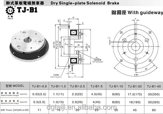 For wire winding machines solenoid brakes,magnetic brake