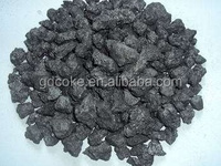 high S content calcined petroleum coke/pet coke
