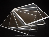 UV Resistant Thin Clear Acrylic Plastic Sheet