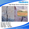 Soundless Stone Cracking Agent For Granite