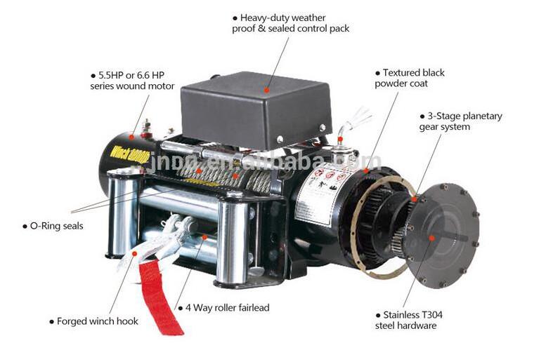 9500lbs Mini 12 V 24 V 4wd Off Road 4x4 Araba Elektrikli ...