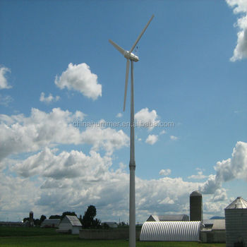 High Efficiency Wind Power Generator Manufacturer in China
