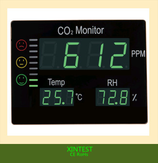 HT-2008 Hot Selling Indoor CO2 Temperature Humidity gas Detector/Measure/Indicator supplier