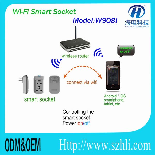 WiFi Smart Socket (Wifi Converter, Wifi Plug, Smart Socket)