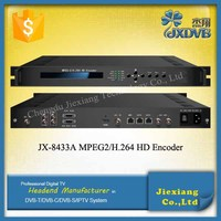 Popular MPEG-2/H.264 HD Encoder/ 1080I SDI CVBS Vedio Encoder
