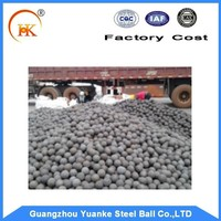 Hot sale forging iron ball for cement plant