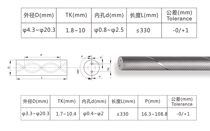 High Polished Diameter 2.8mm*50mm Tungsten Cemented Carbide Rods