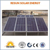 High quality home solar panel kits with TUV CE certification