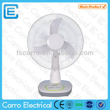 16 inch table fan blade balancing machine/table fan high quality DC-12V16M