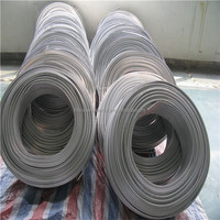 Mg Ribbon Anode For Underearth Pipelines