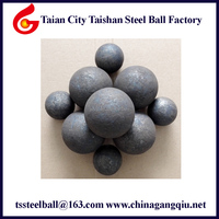Forged Iron Media Balls For Ball Mill Grinding/Mining Mill Grinding